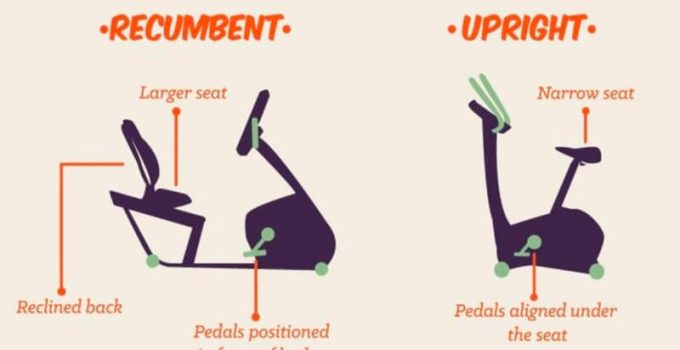 Beliefs That Need A Change Recumbent Bike Vs Upright Bike